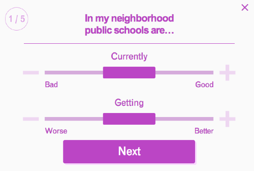 Talking Transition online survey