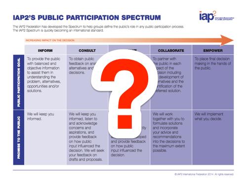IAP2 Spectrum, quo vadis?